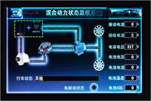 海格混合动力客车状态监视系统高清图片