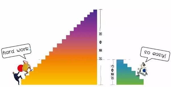 三菱海尔 三菱重工海尔中央空调,制热是本事,制冷是本分 商业电讯高清图片