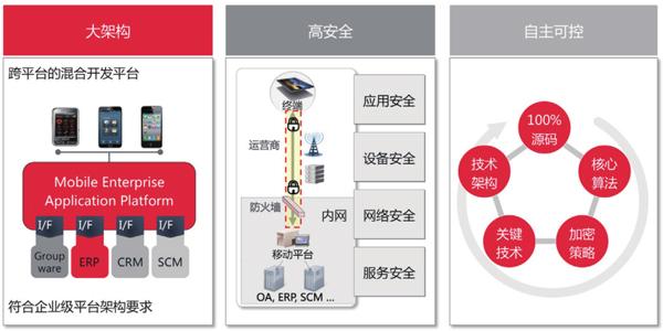 慧点科技发布SmartGO新品牌 布局政企移动信息化
