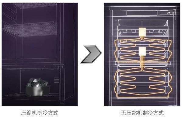 践行G20峰会指导海尔研发固态制冷替代压缩机