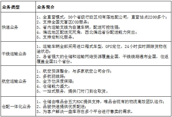品骏控股物流业务销售代理近日公开招标