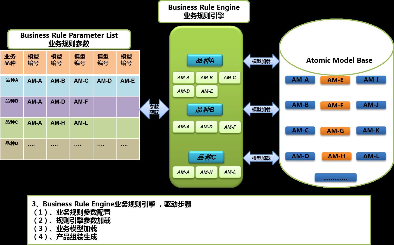 广发银行新一代集中运营平台成功上线