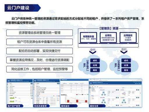 """金万维私有云助力河南省国土资源厅成功实施遥感监测""""一张图""""工程"""