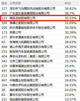 2017年广东企业500强榜单出炉 唯品会蝉联电商首位