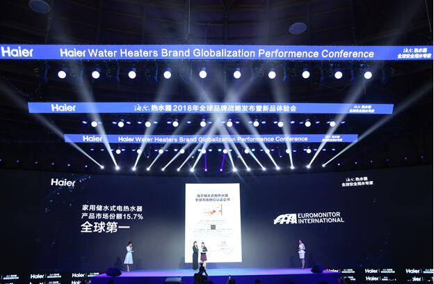 欧睿国际:海尔电热水器全球销量第一