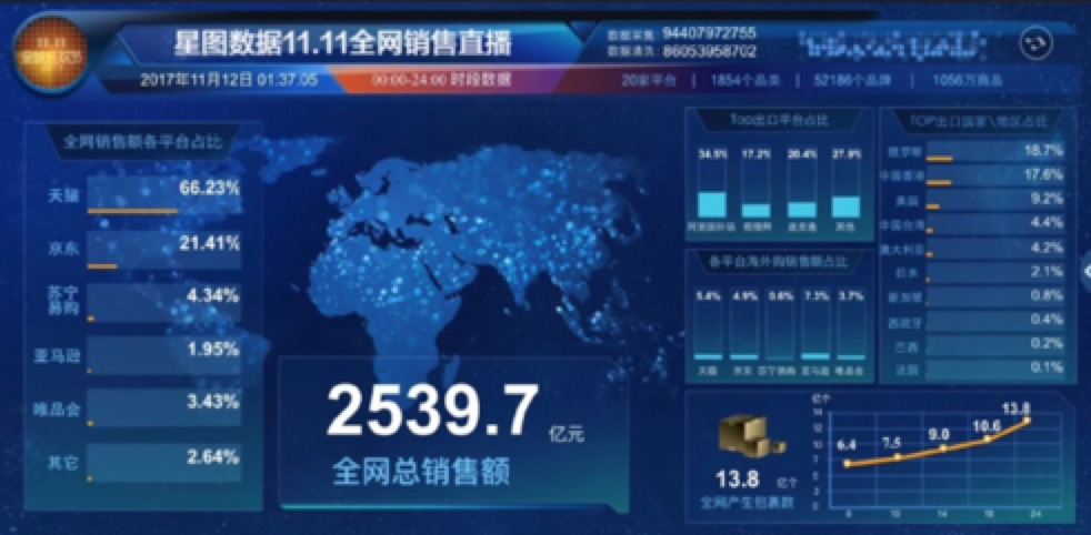 日日顺物流领先行业 中国将诞生世界级大件物流平台