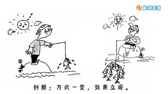 能动英语的课程分为三个主要阶段:表音密码、句式魔方、九九句法。