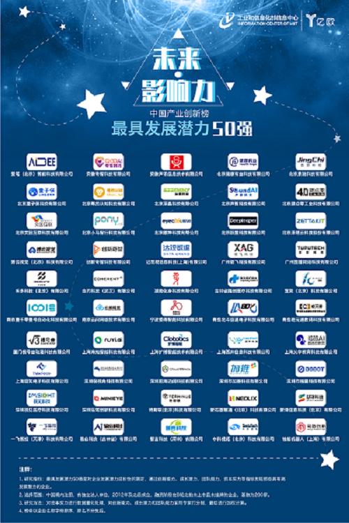 """重磅发布!""""未来・影响力""""中国产业创新"""