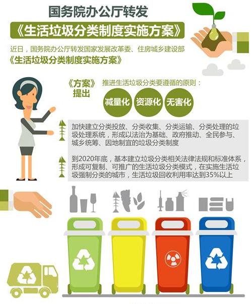 拾起卖响应垃圾分类政策 助力环保..