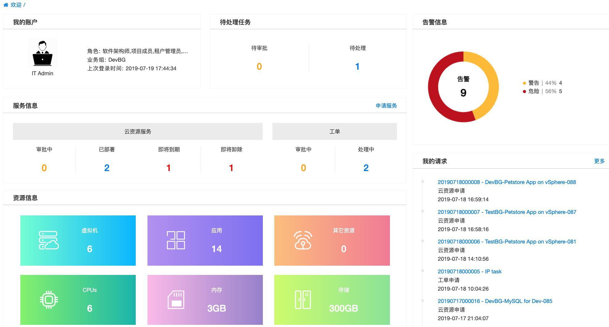 �q云SmartCMP5.1新版本�l布,��彰�@品�|!