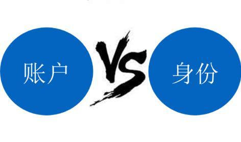 http://www.reviewcode.cn/bianchengyuyan/69283.html