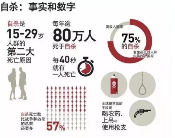 心之助:中国9000万抑郁症人群,除了惋惜还能做什么?