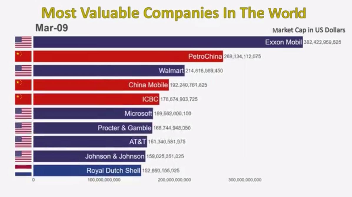数字化时代,企业数据如何更好的发挥价值?