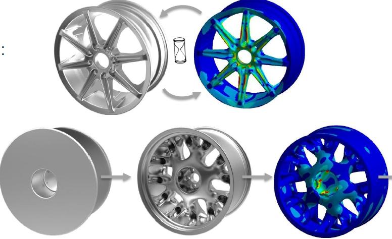 安世亚太发布《工业产品再设计发展蓝皮书》
