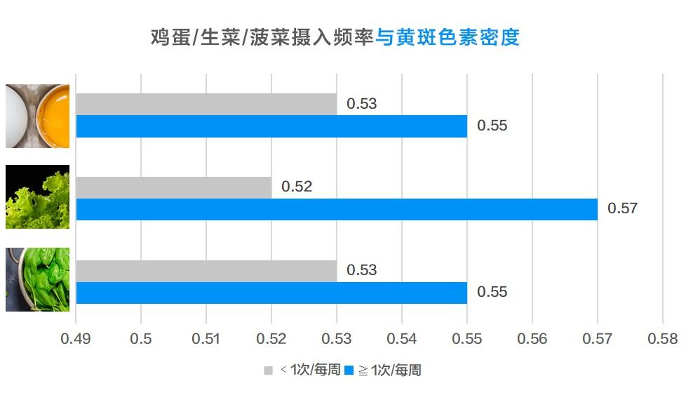 《汤臣倍健国民健康报告(2019)》发布 专家呼吁防蓝光要趁早