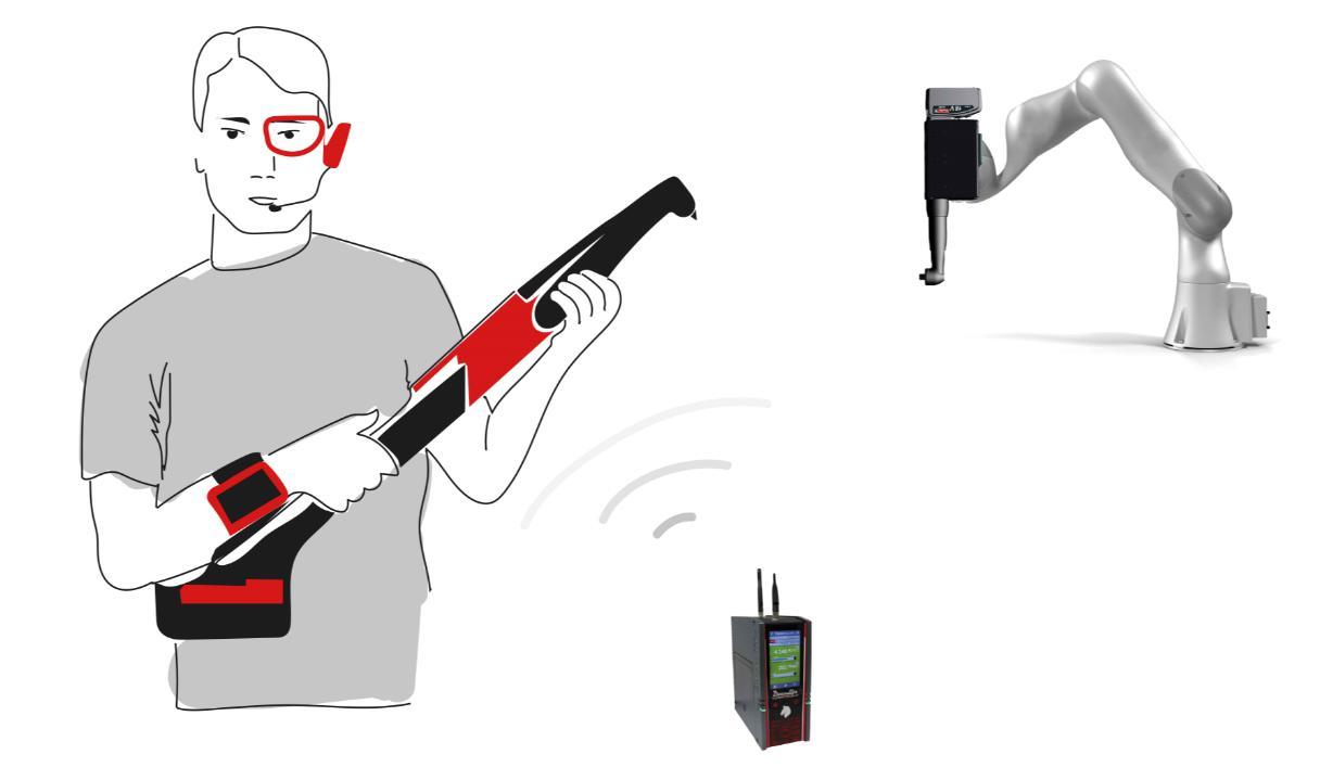虚拟电缆,专为无线工具而生的区域定位解决方案