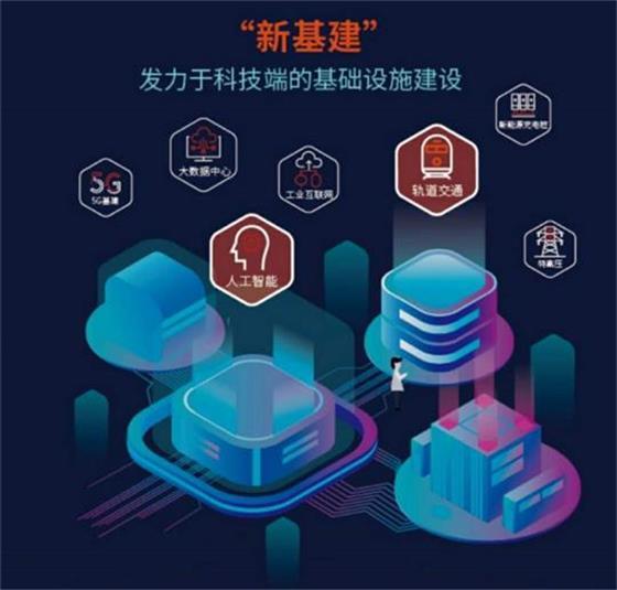 """全国政协委员刘伟:人工智能""""新基建""""的主导权必须掌握在中国人手里"""
