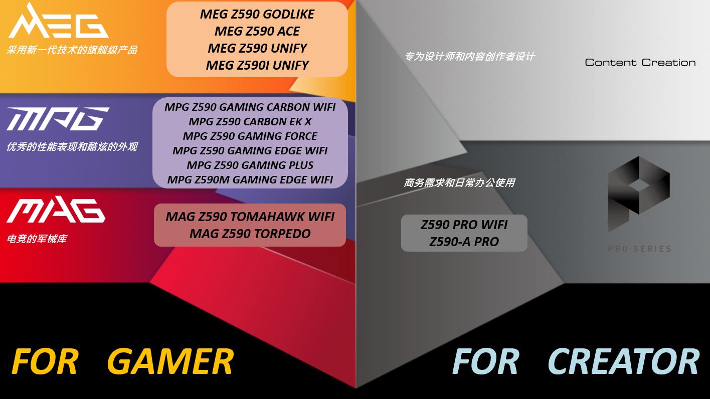 微星2021发布会 Z590主板 360水冷散热及显示器上市