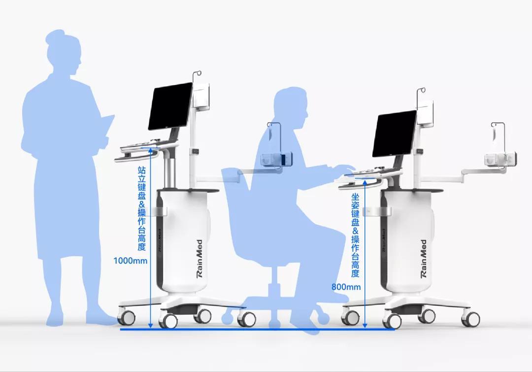 [洛可可专业医疗设计] 好设计不必人尽皆知 但可人人获益